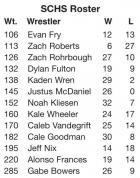 Road to state begins Friday for grapplers