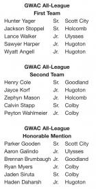 Yager, Gooden are GWAC All-League